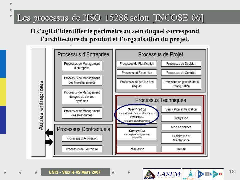 Les processus de l ISO 15288 selon [INCOSE 06]